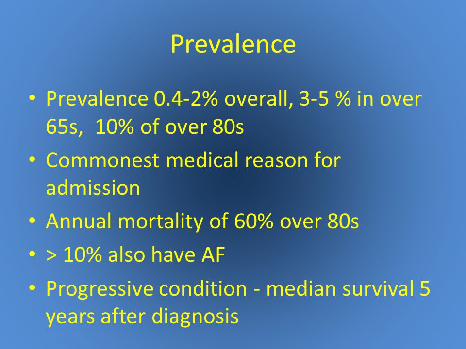 Prevalence Prevalence 0.4-2% overall, 3-5 % in over 65s, 10% of over 80s. Commonest medical reason for admission.
