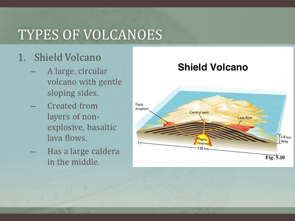 Types of Volcanoes Shield Volcano