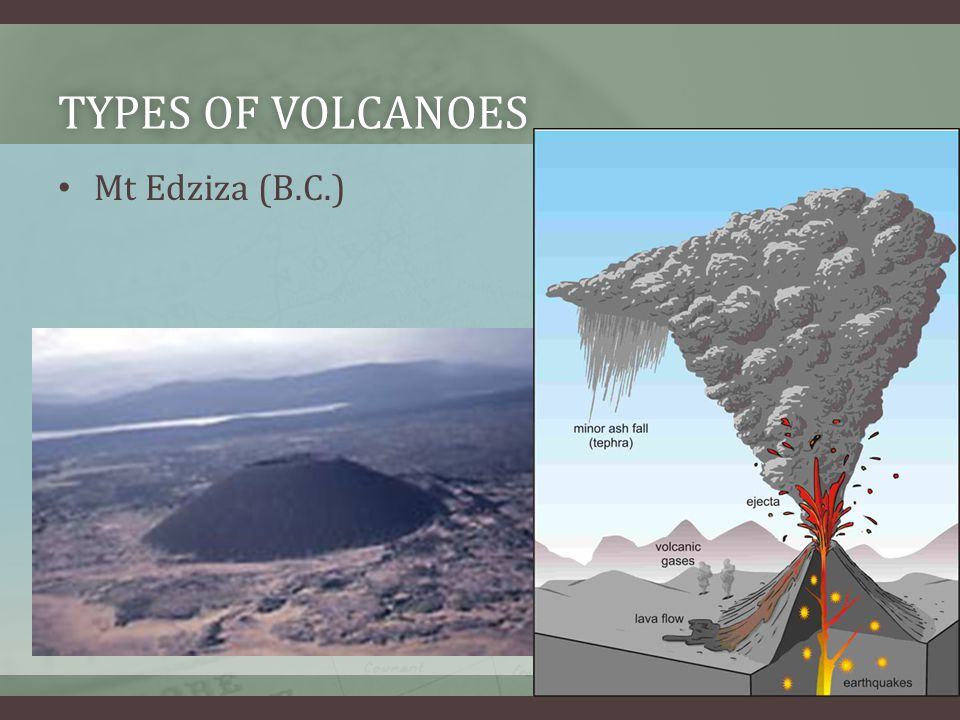 Types of volcanoes Mt Edziza (B.C.)