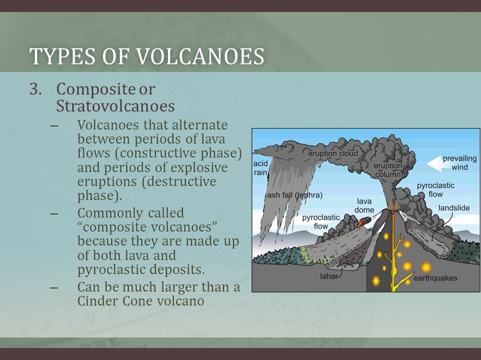 Types of Volcanoes Composite or Stratovolcanoes