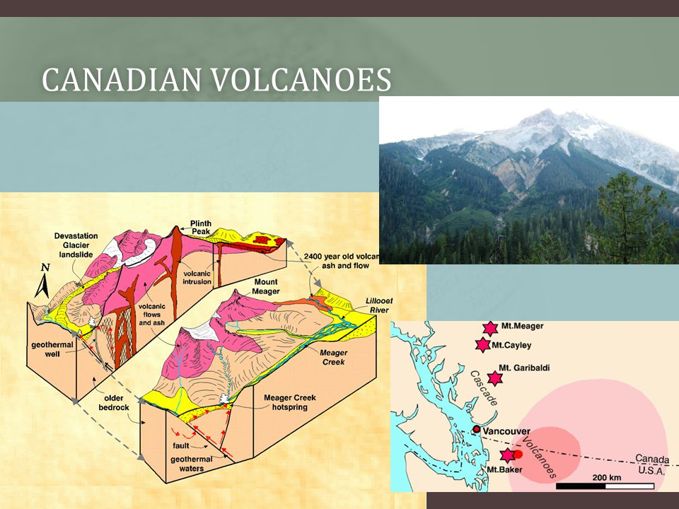 Canadian Volcanoes