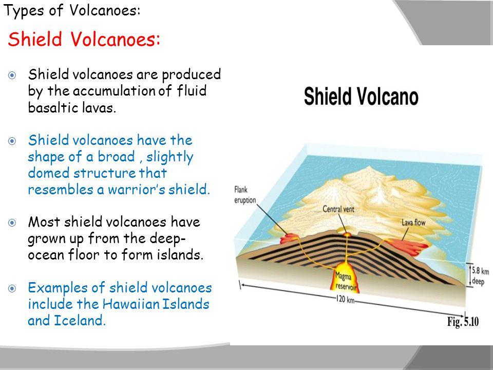 Shield Volcanoes: Types of Volcanoes:
