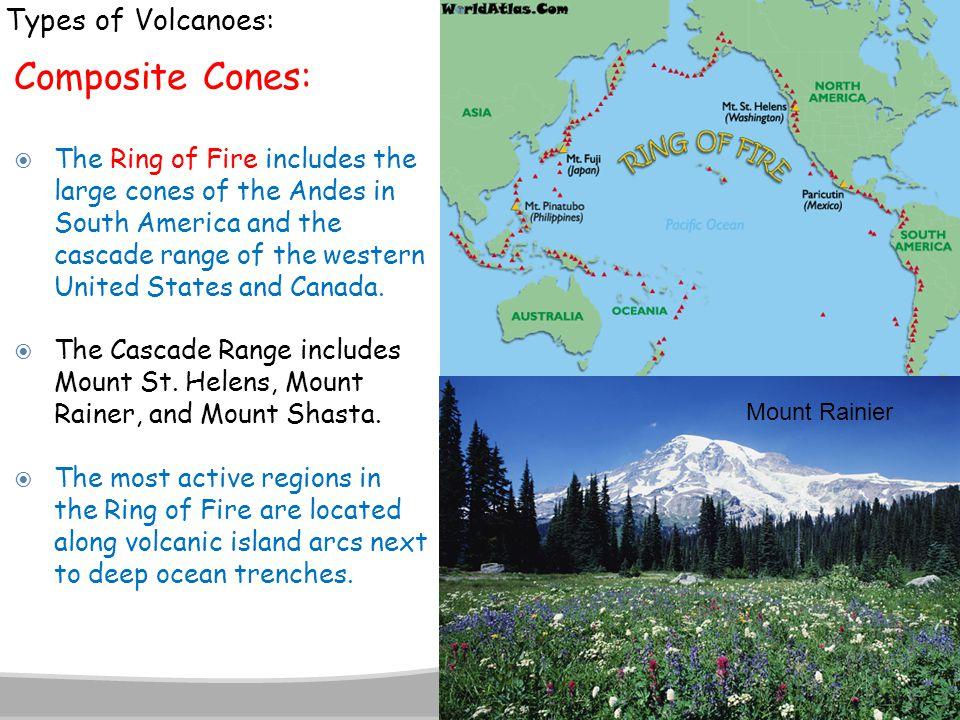 Composite Cones: Types of Volcanoes: