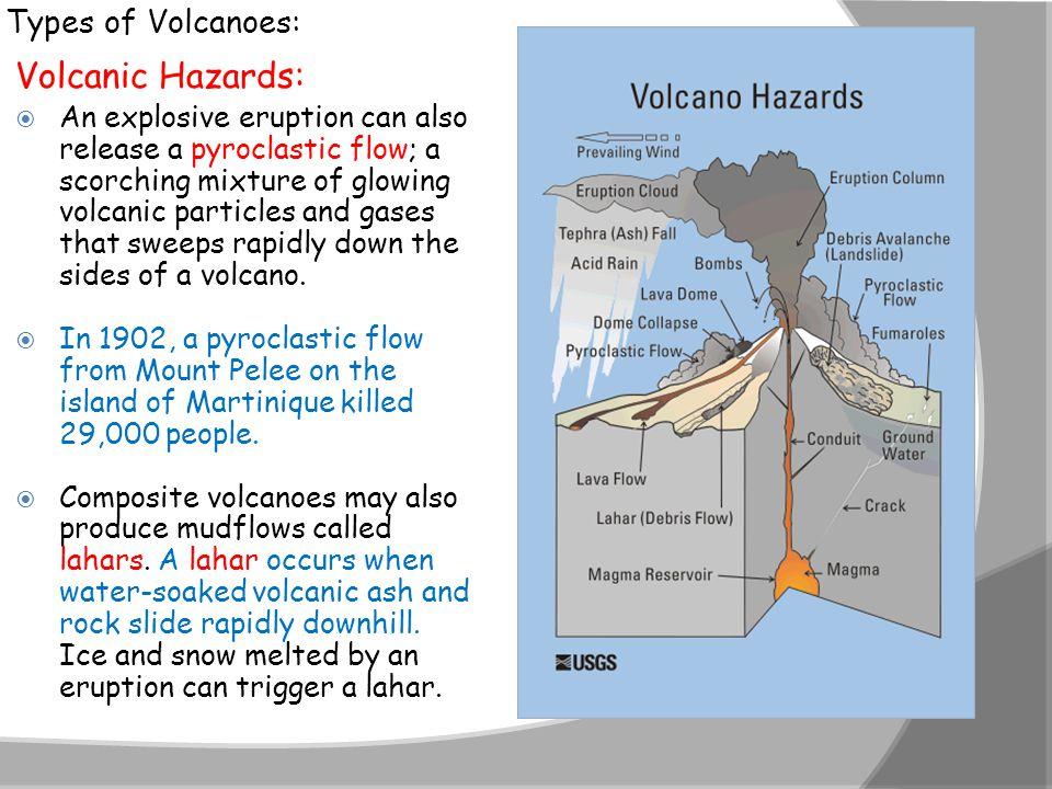 Volcanic Hazards: Types of Volcanoes: