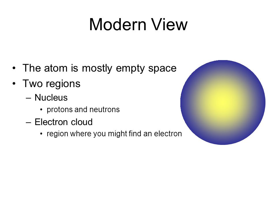 Modern View The atom is mostly empty space Two regions Nucleus