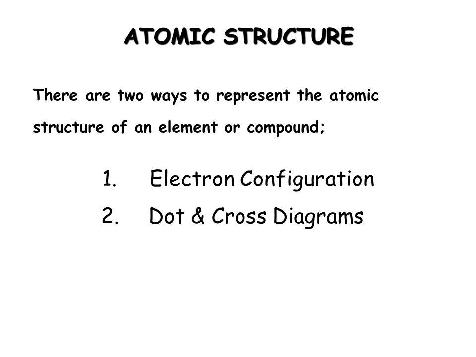 1. Electron Configuration