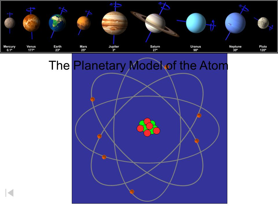 Bohr Atom The Planetary Model of the Atom Objectives: