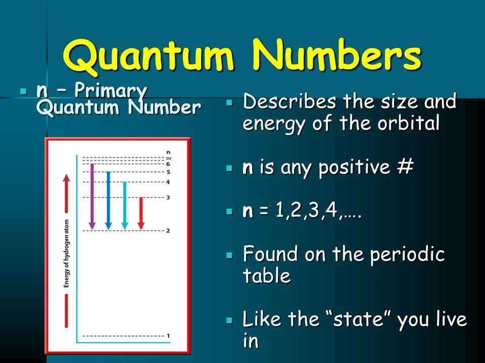 Quantum Numbers n – Primary Quantum Number