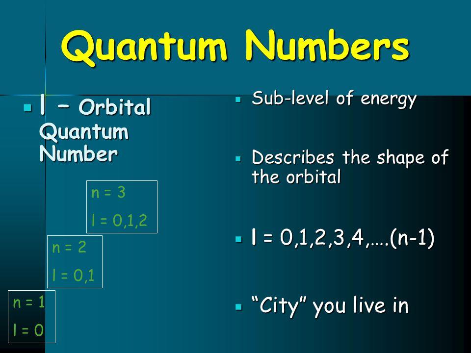 Quantum Numbers l – Orbital Quantum Number l = 0,1,2,3,4,….(n-1)