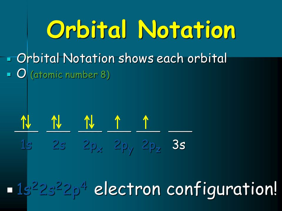 Orbital Notation 1s22s22p4 electron configuration!