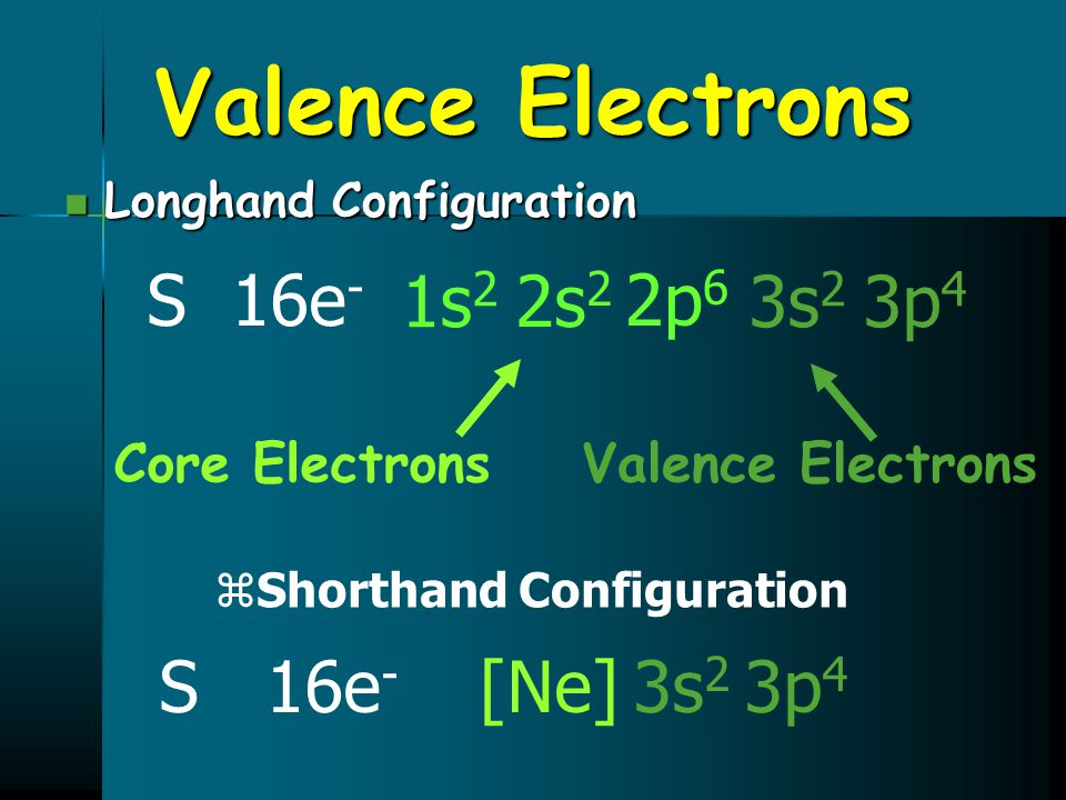 Shorthand Configuration