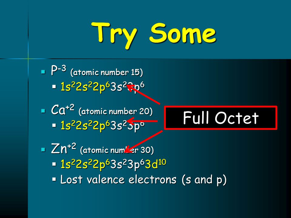 Try Some Full Octet P-3 (atomic number 15) Ca+2 (atomic number 20)