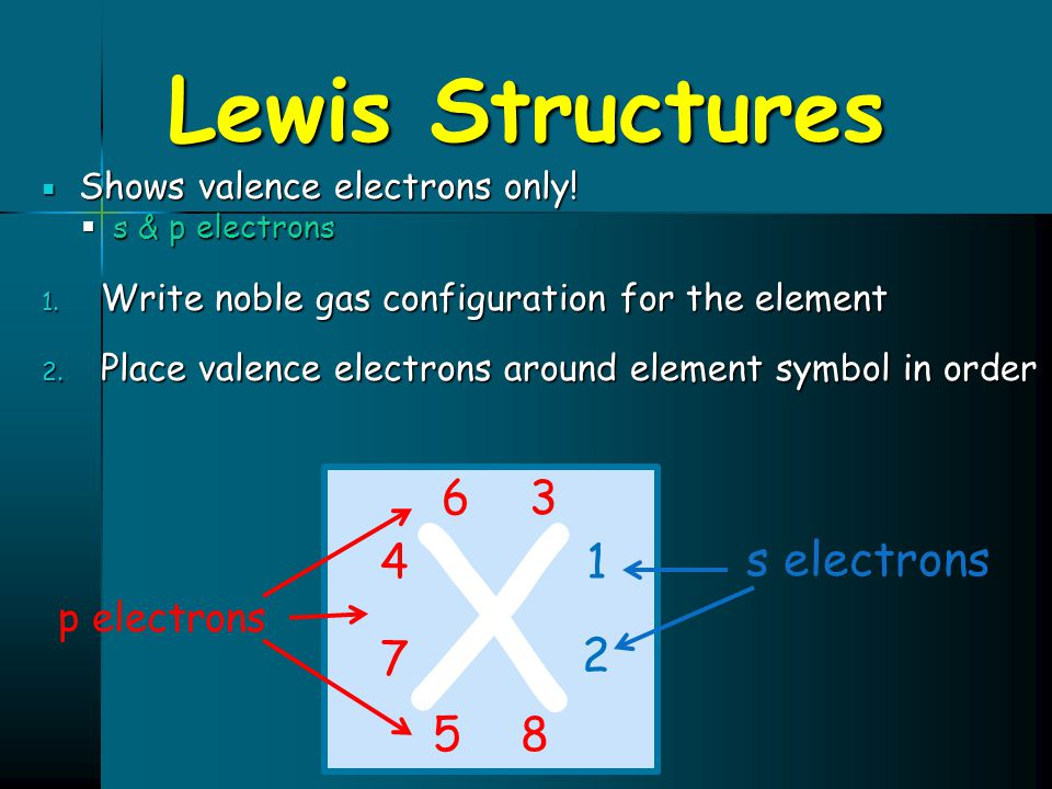 X Lewis Structures 6 3 4 1 s electrons 7 2 5 8 p electrons