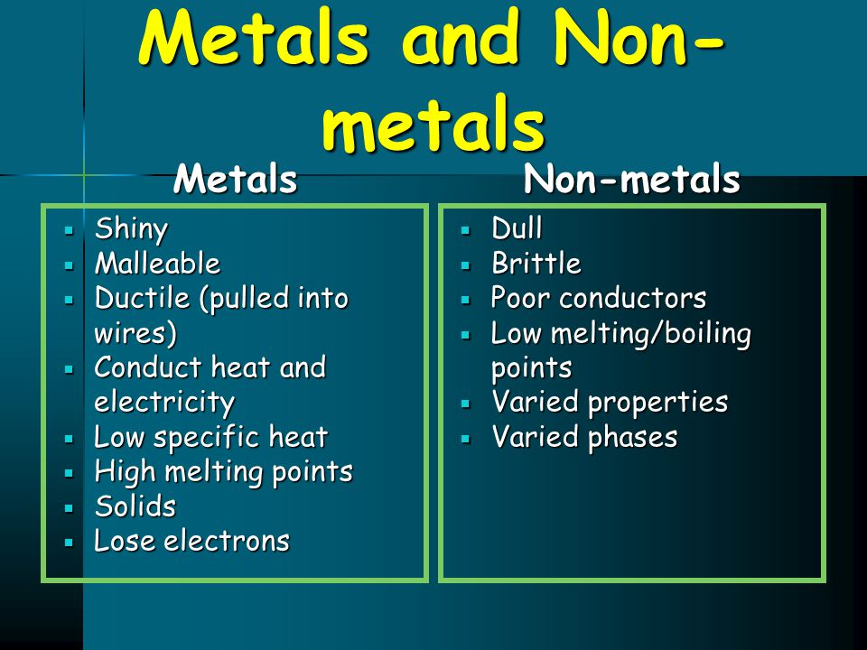 Metals and Non-metals Metals Non-metals Shiny Malleable