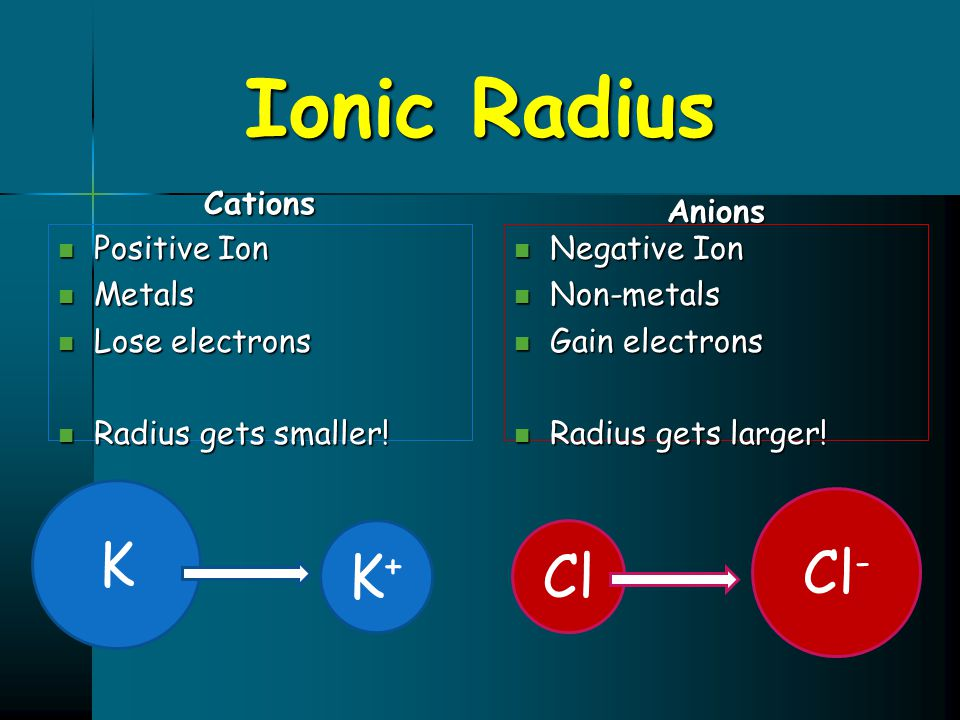 Ionic Radius K Cl- K+ Cl Cations Anions Positive Ion Metals