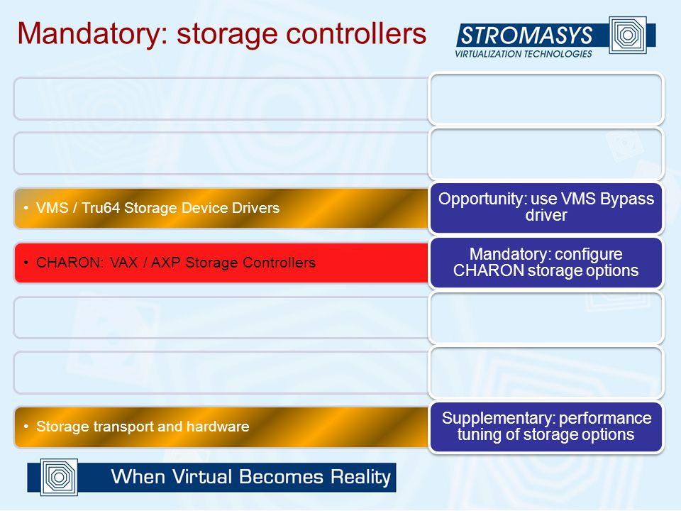 Mandatory: storage controllers