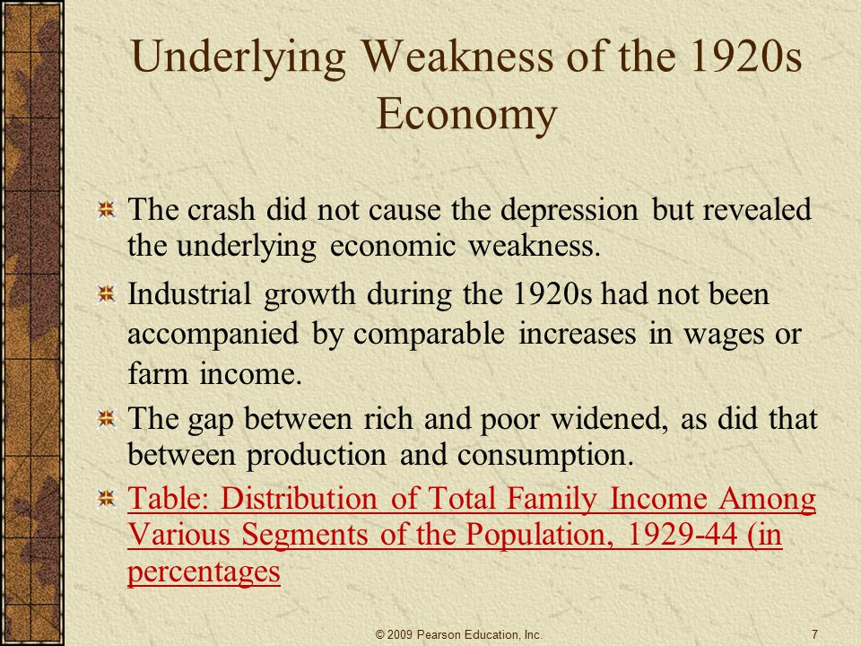 Underlying Weakness of the 1920s Economy
