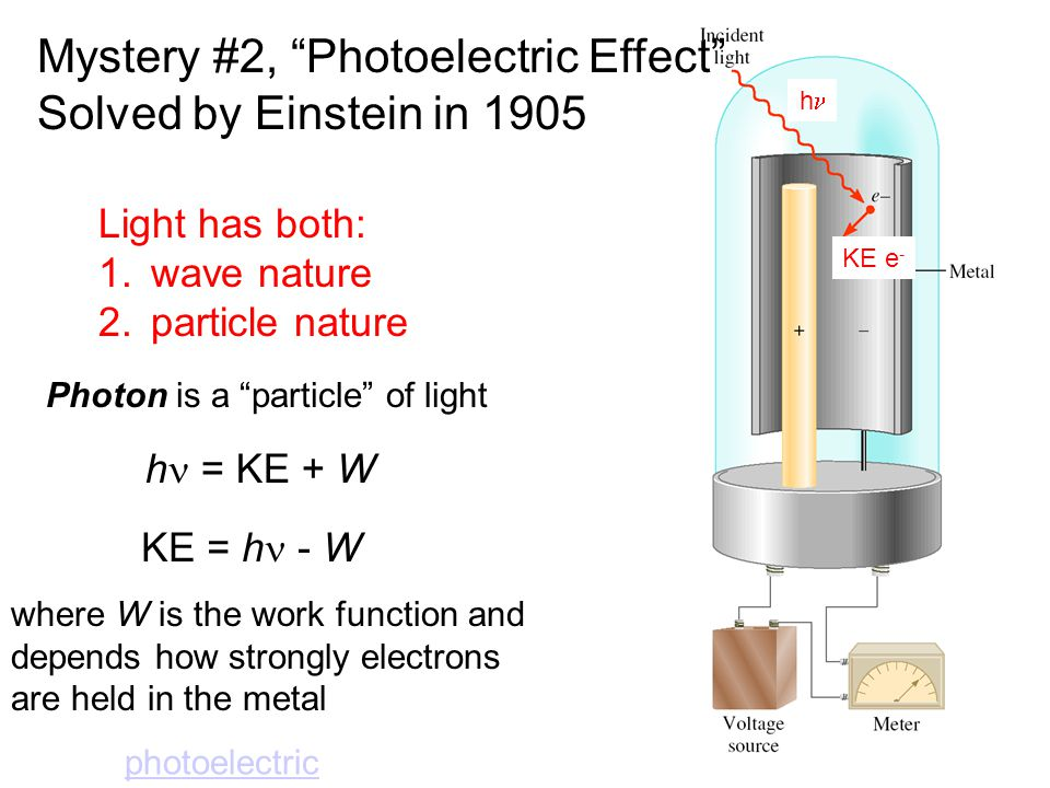Photon is a particle of light