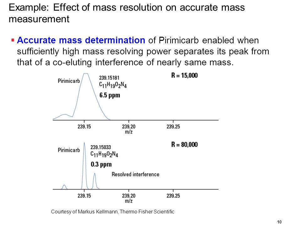 Example: Effect of mass resolution on accurate mass measurement