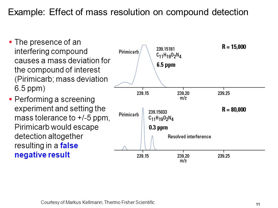 Example: Effect of mass resolution on compound detection