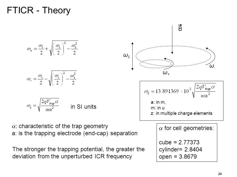 FTICR - Theory B ωz ω- ω+ in SI units