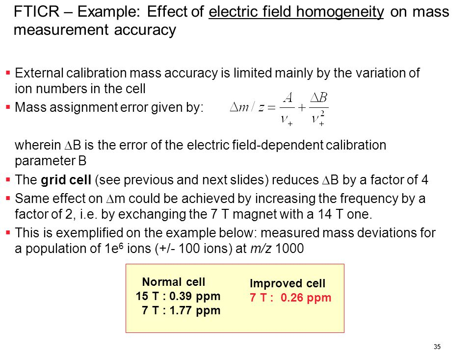 FTICR – Example: Effect of electric field homogeneity on mass measurement accuracy
