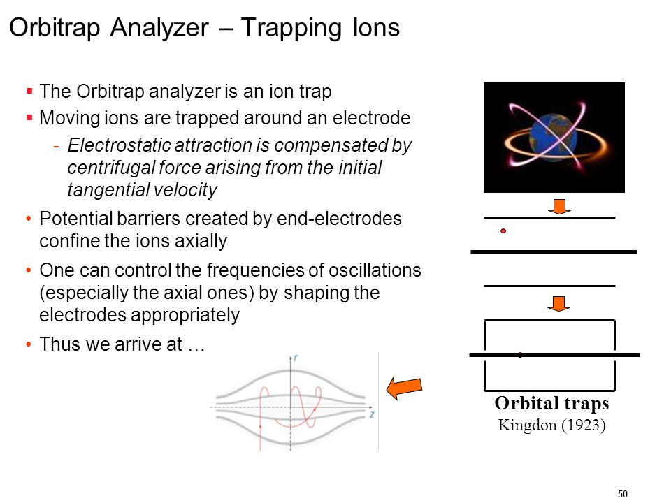 Orbitrap Analyzer – Trapping Ions