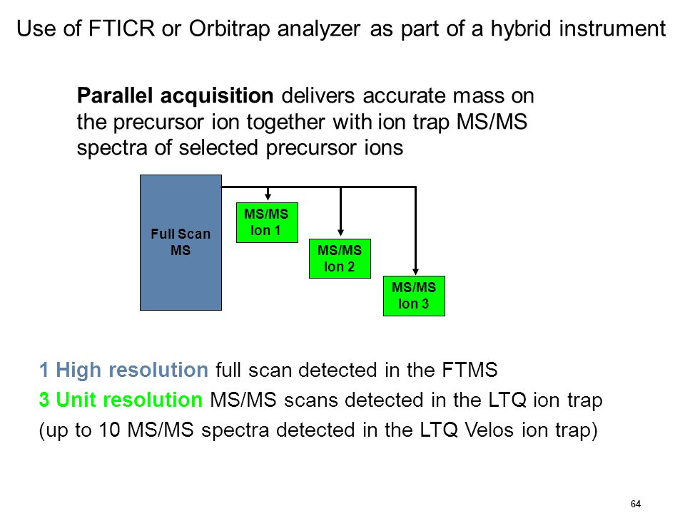 Use of FTICR or Orbitrap analyzer as part of a hybrid instrument