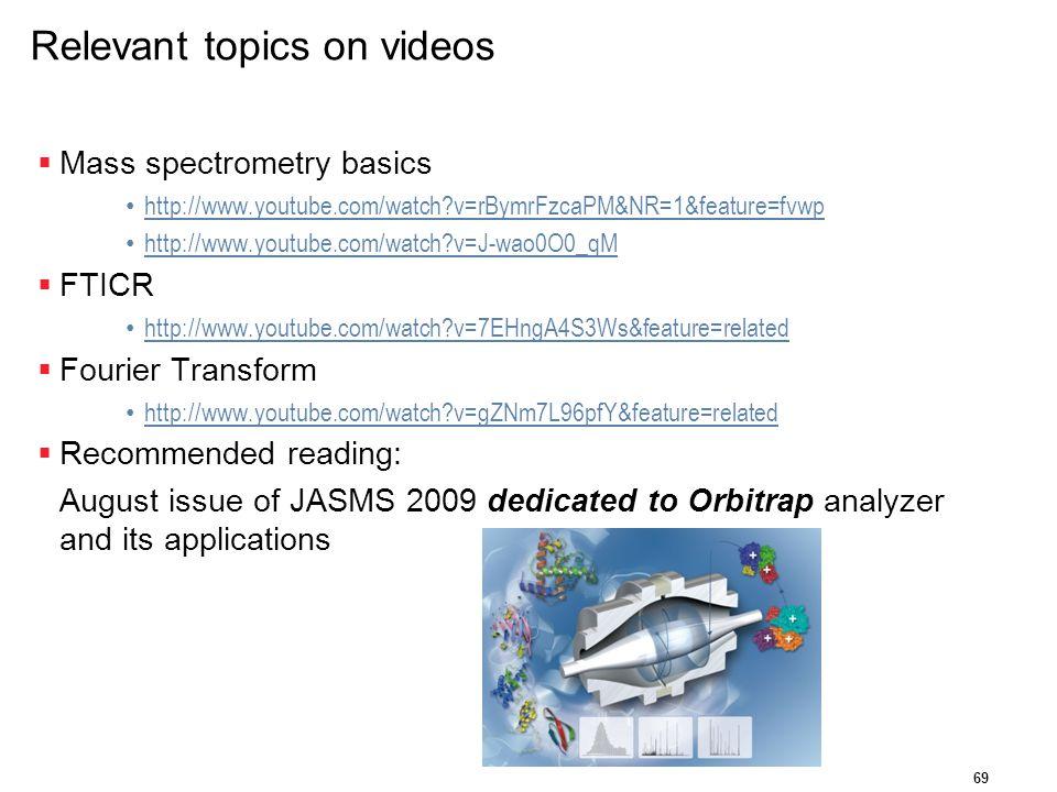 Relevant topics on videos