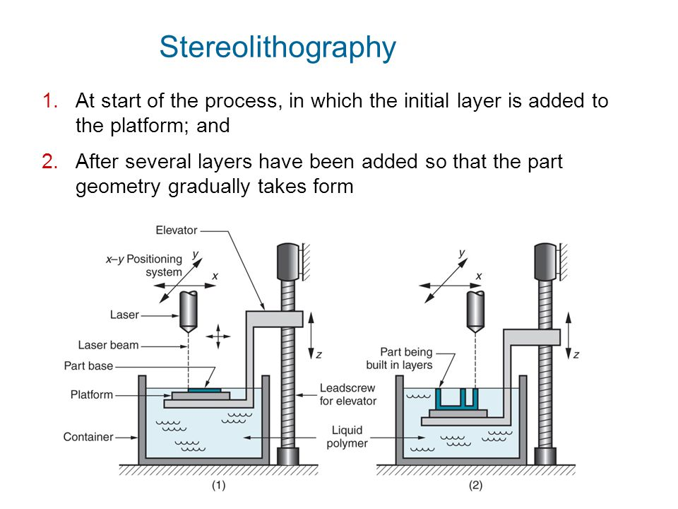 Stereolithography At start of the process, in which the initial layer is added to the platform; and.