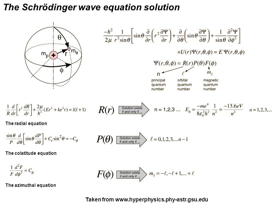 The Schrödinger wave equation solution