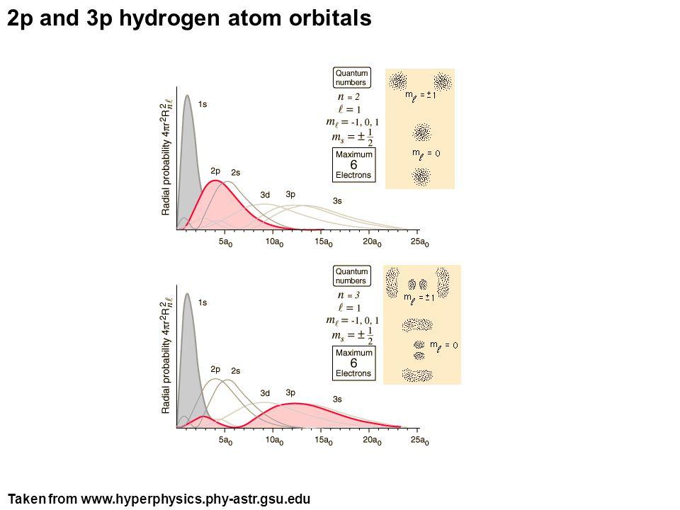2p and 3p hydrogen atom orbitals