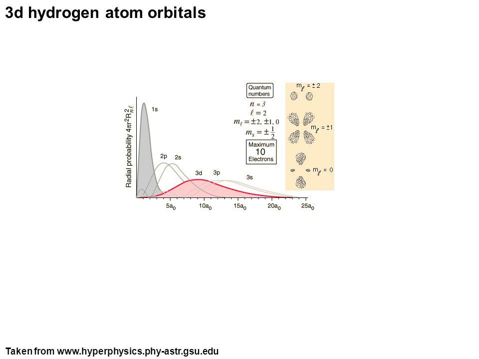 3d hydrogen atom orbitals