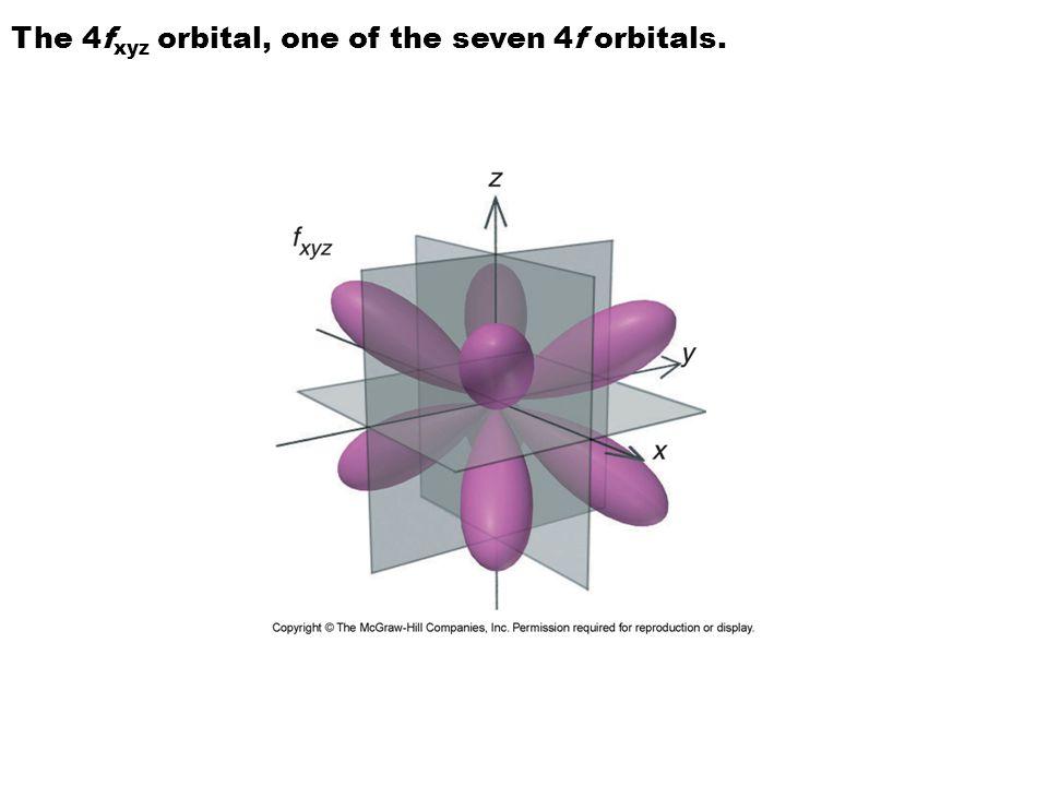 The 4fxyz orbital, one of the seven 4f orbitals.