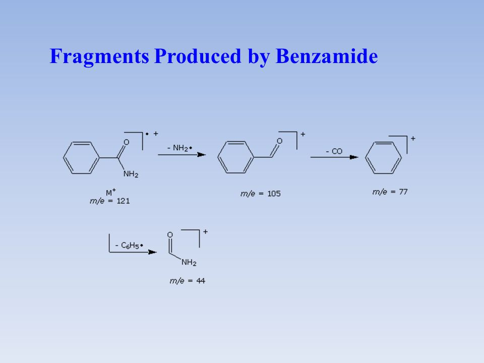 Fragments Produced by Benzamide