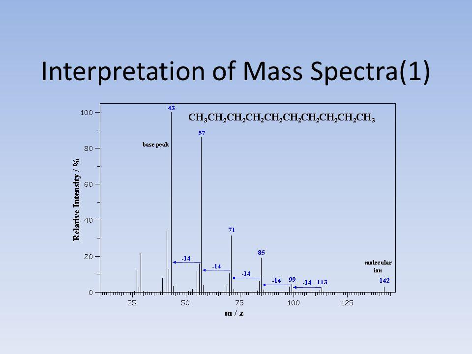 Interpretation of Mass Spectra(1)