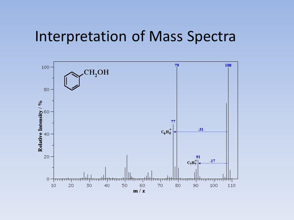 Interpretation of Mass Spectra