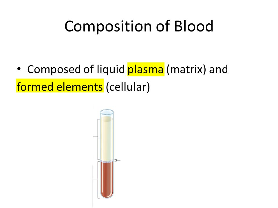 Composition of Blood Composed of liquid plasma (matrix) and