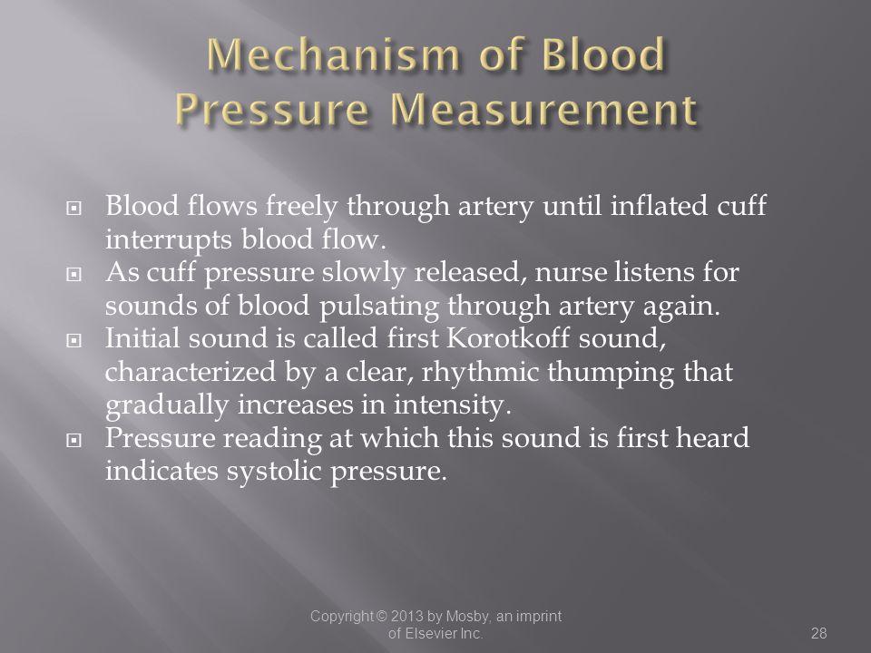 Mechanism of Blood Pressure Measurement