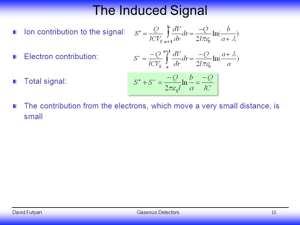 The Induced Signal Ion contribution to the signal: