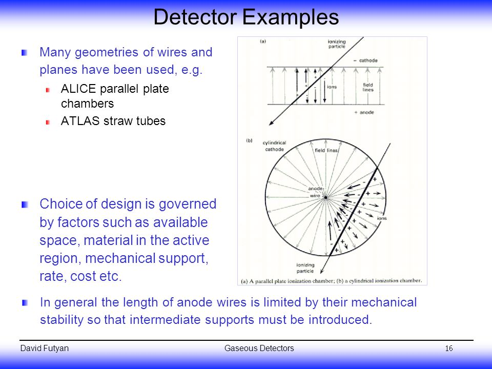 Detector Examples Many geometries of wires and planes have been used, e.g. ALICE parallel plate chambers.