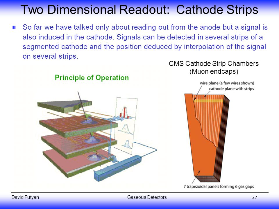 Two Dimensional Readout: Cathode Strips