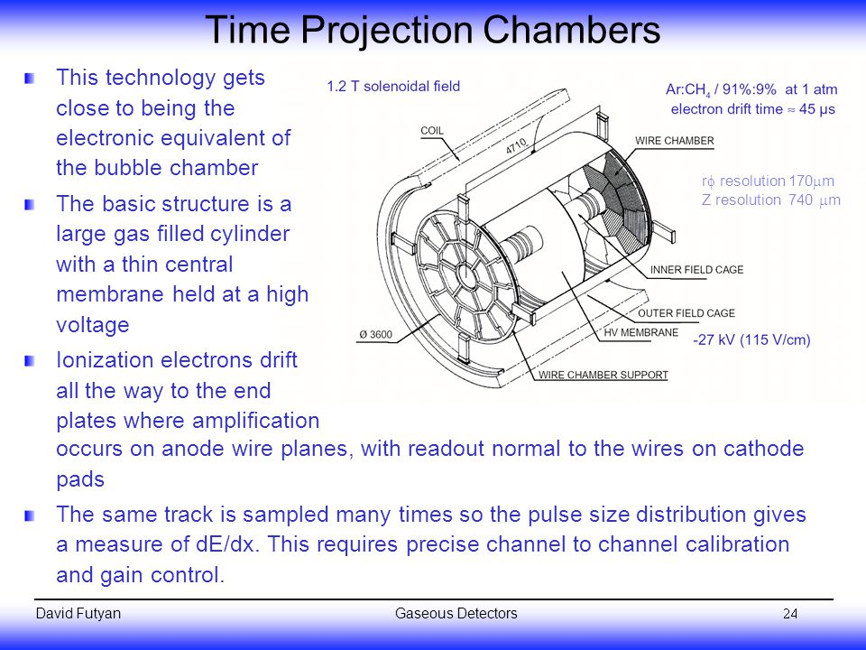 Time Projection Chambers