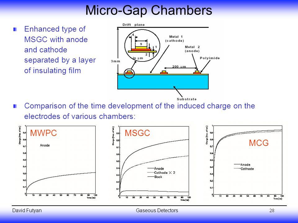 Micro-Gap Chambers MWPC MSGC MCG