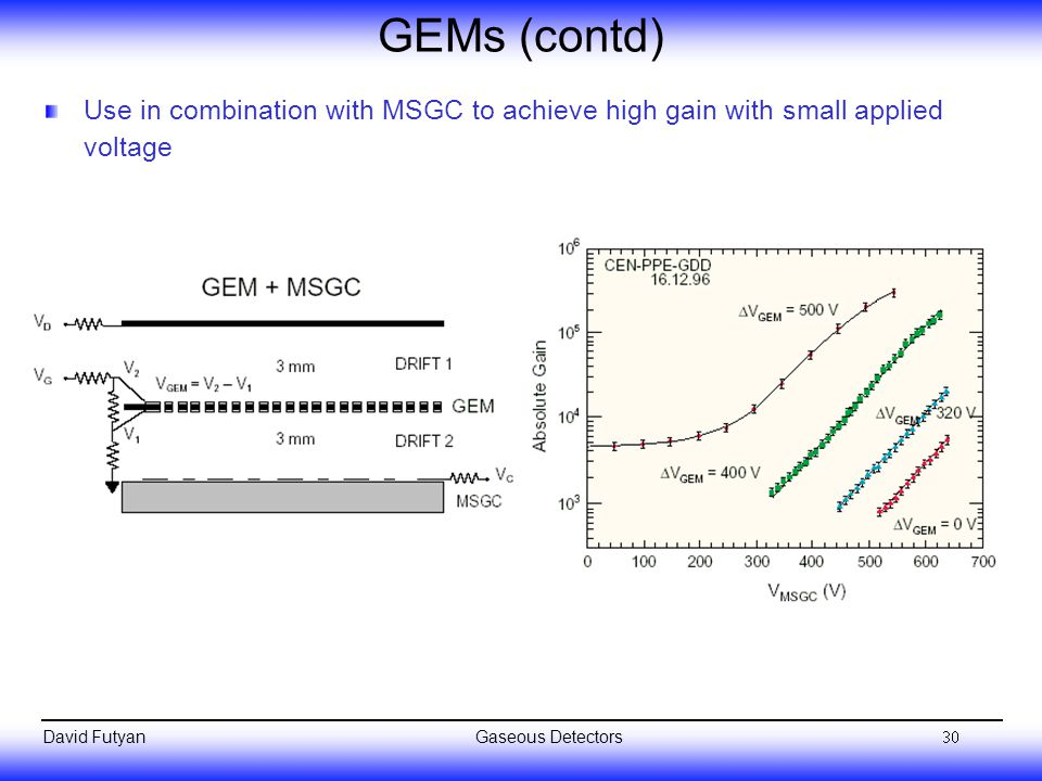 GEMs (contd) Use in combination with MSGC to achieve high gain with small applied voltage