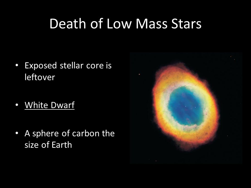 Death of Low Mass Stars Exposed stellar core is leftover White Dwarf