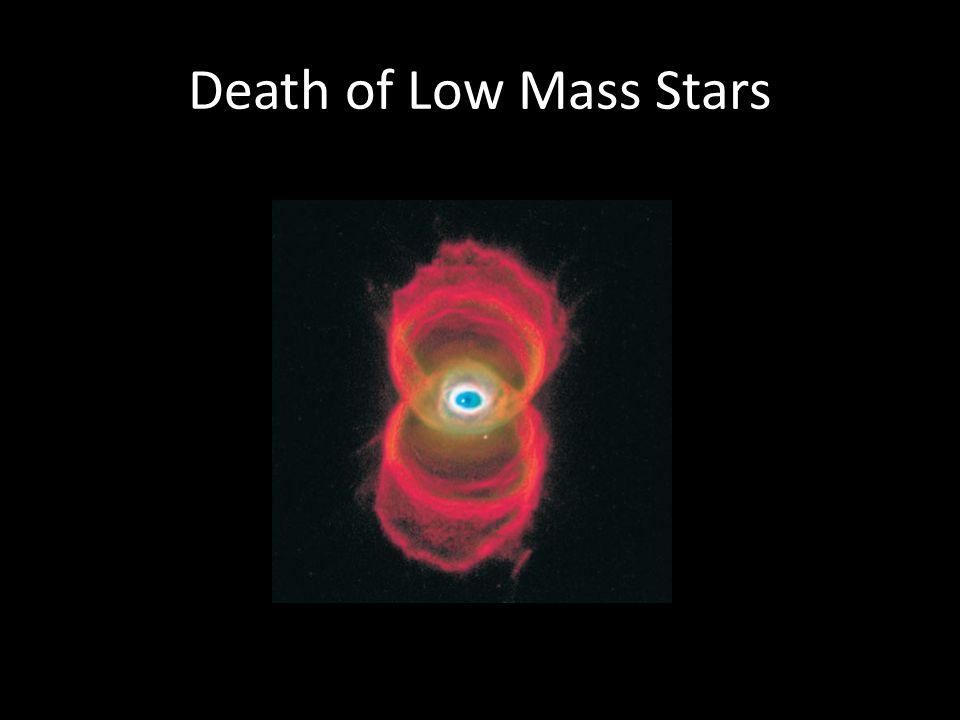 Death of Low Mass Stars