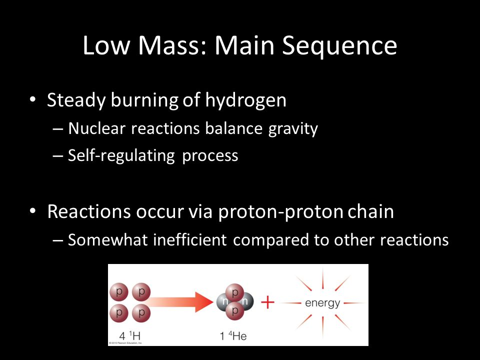 Low Mass: Main Sequence