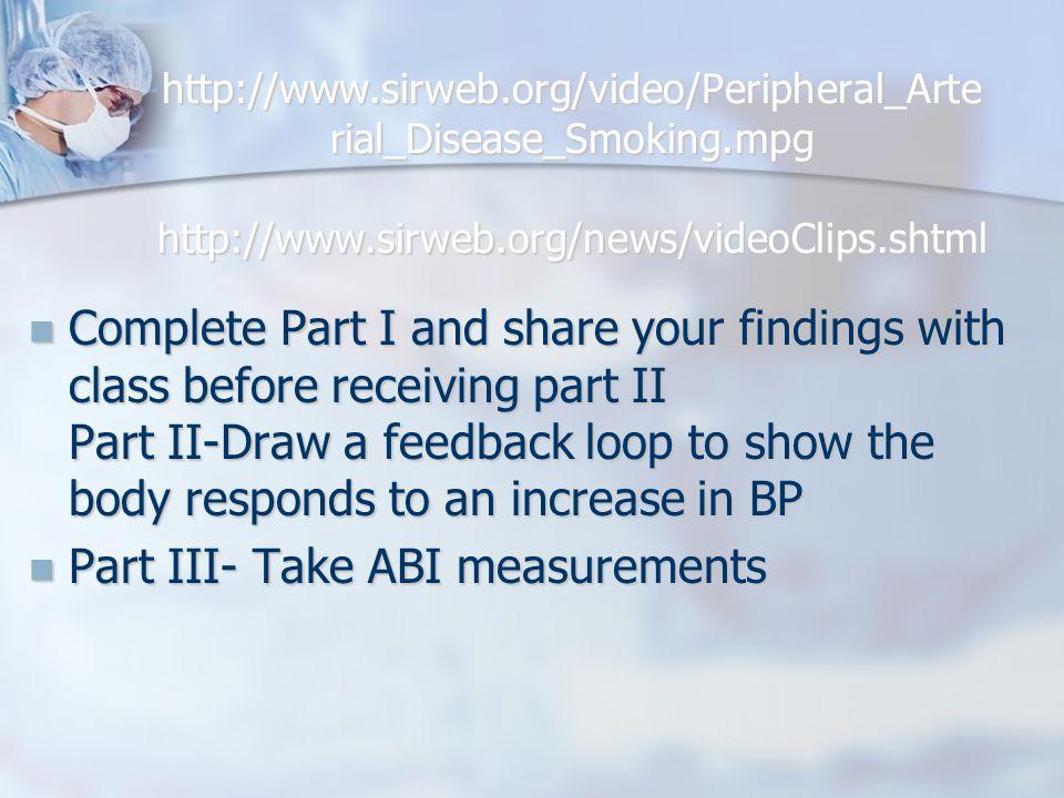Part III- Take ABI measurements