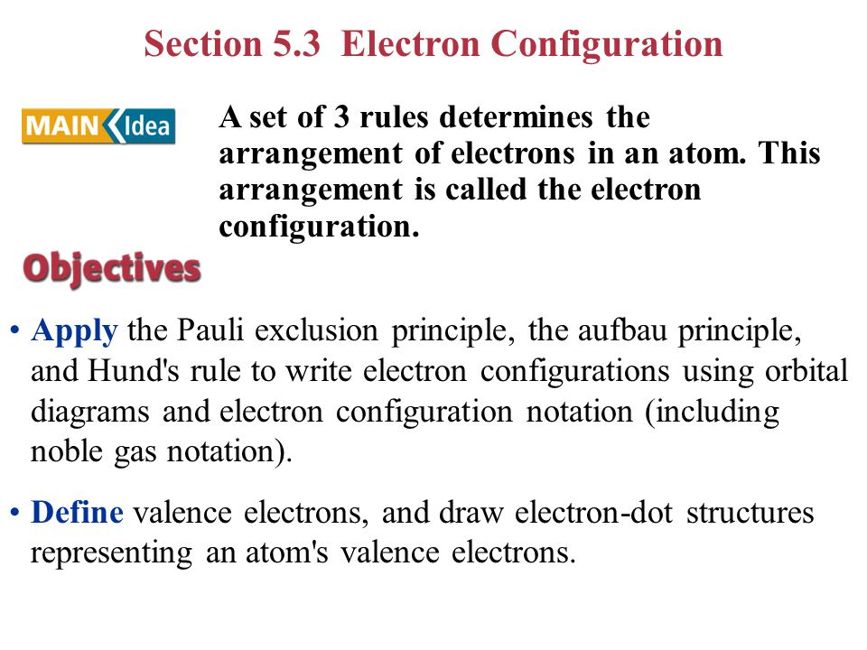 Section 5.3 Electron Configuration